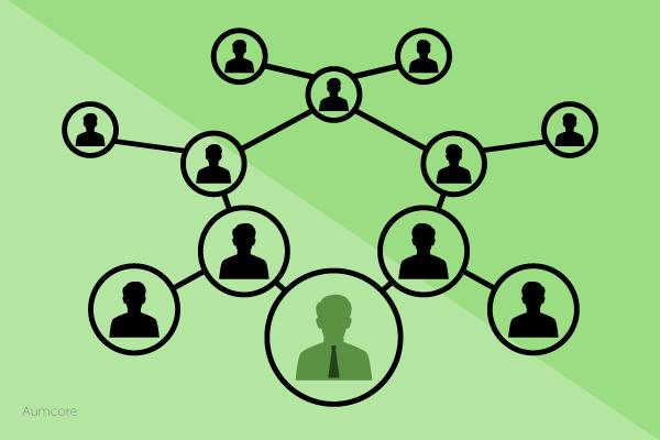 influencer (3)