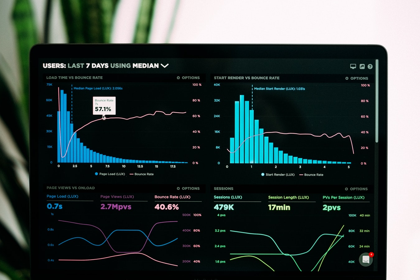 predictive analytics2