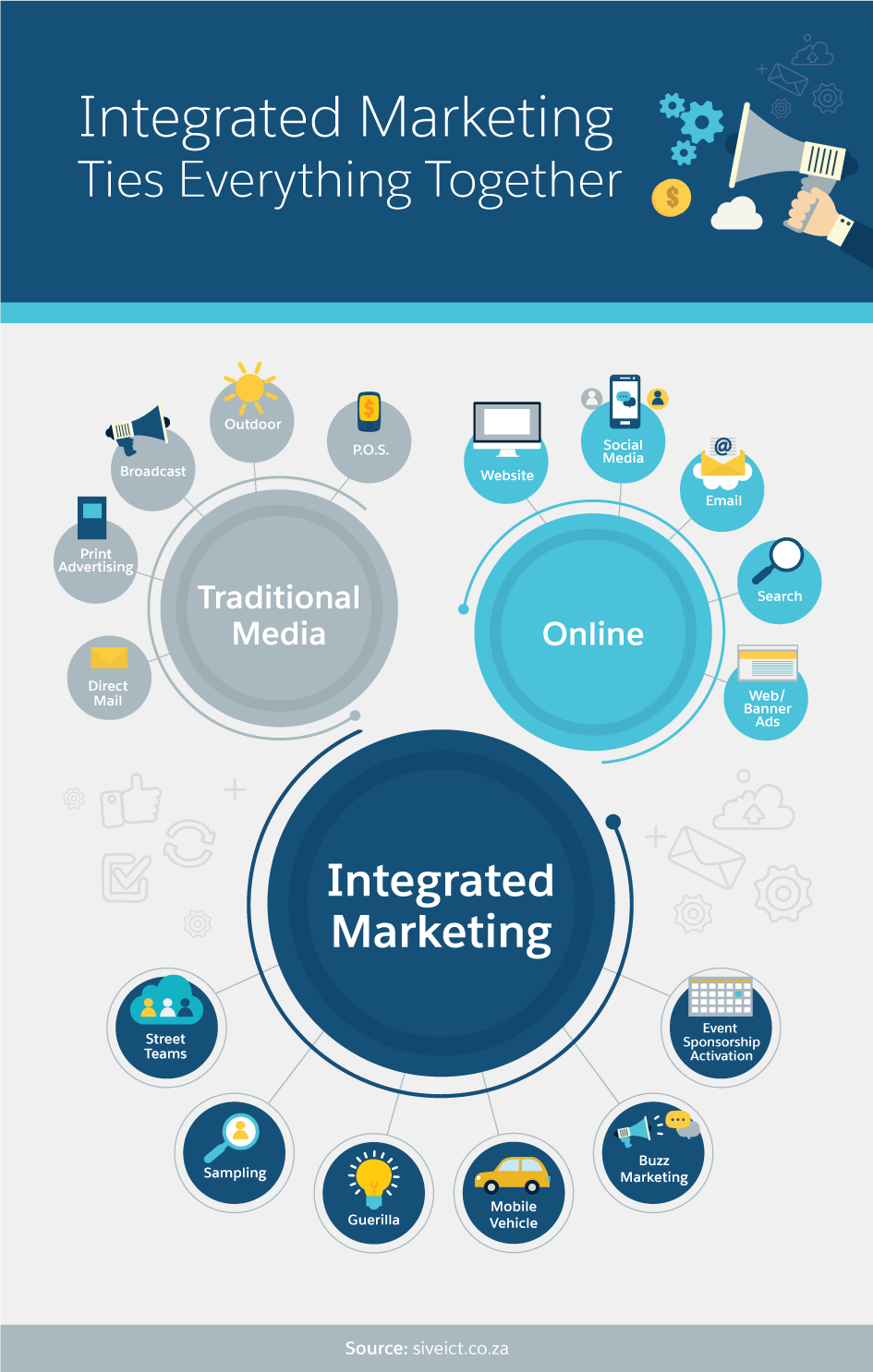 advanced marketing strategies