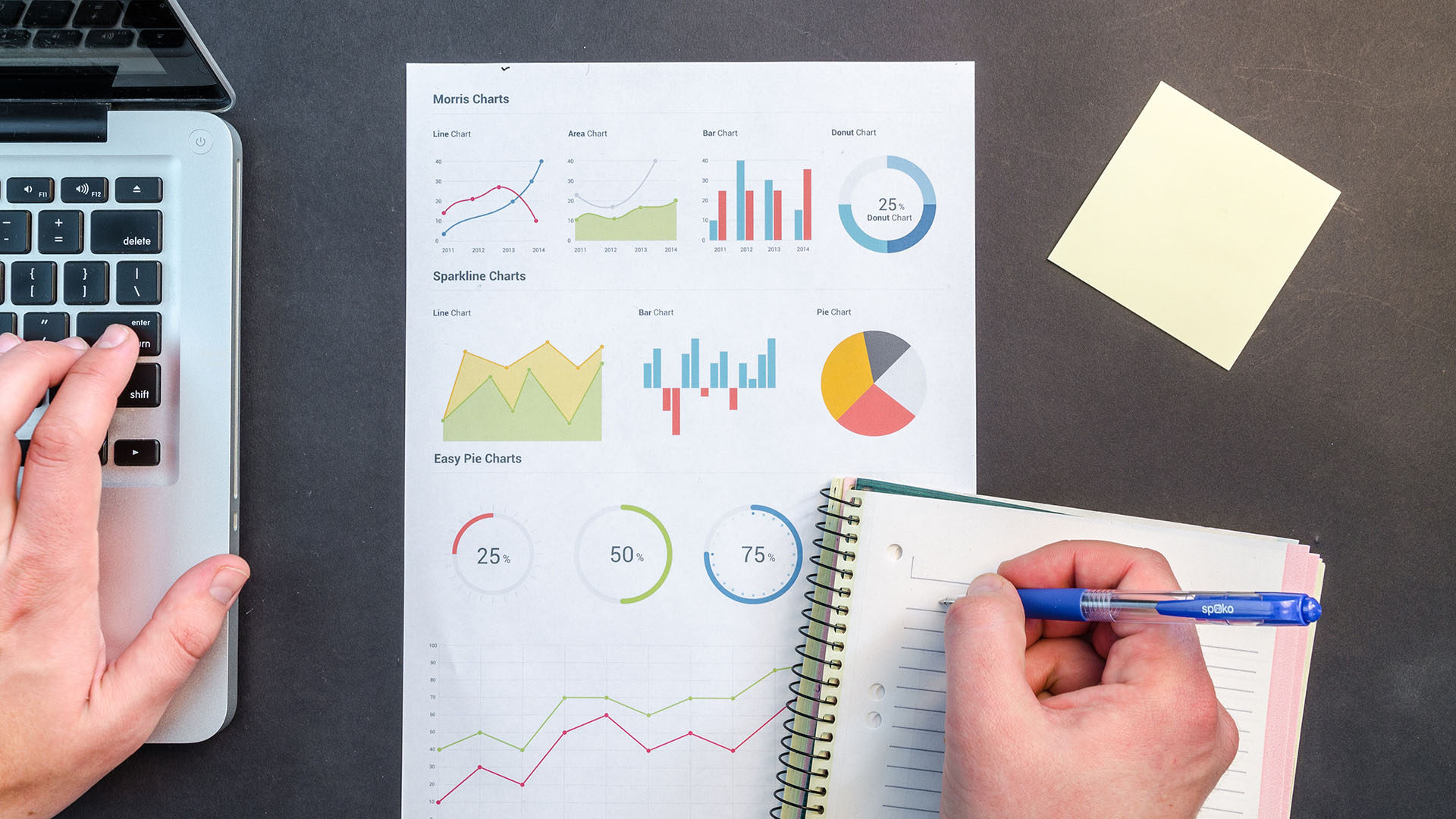charts and computer data